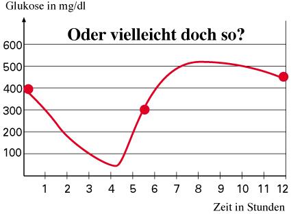 achtung die kurve